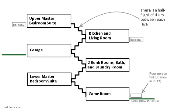 Layout of 1008 Empire Avenue